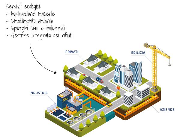 Sito web, strategia SEO per Borgo Spurghi