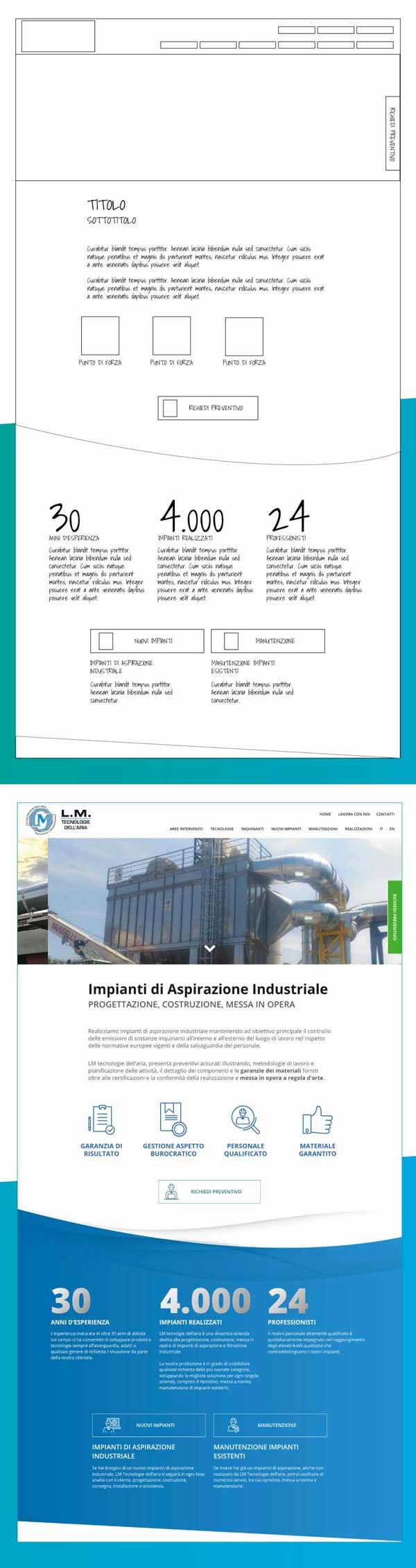 sito webmarketing lmtecnologie