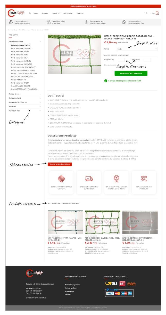 Grafica Desktop