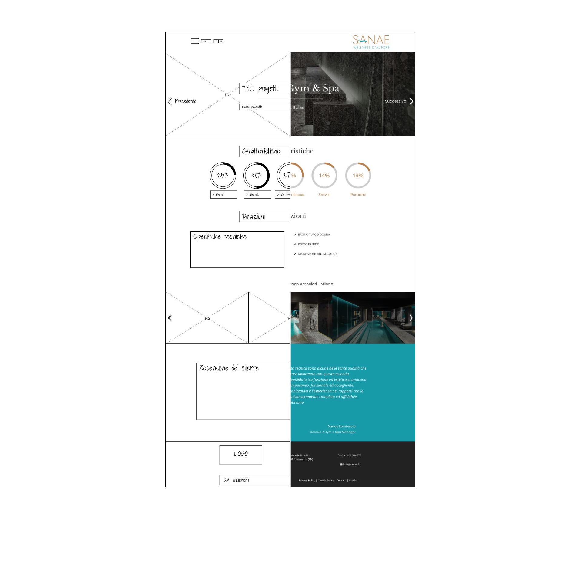 Sviluppo sito web e SEO per Sanae